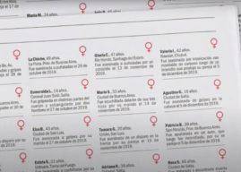 Basta de Femicidios, la impactante campaña de la Iniciativa Spotlight para visibilizar a víctimas de femicidios en Argentina